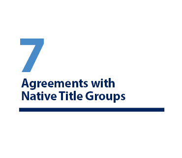 Card - Native Title Groups