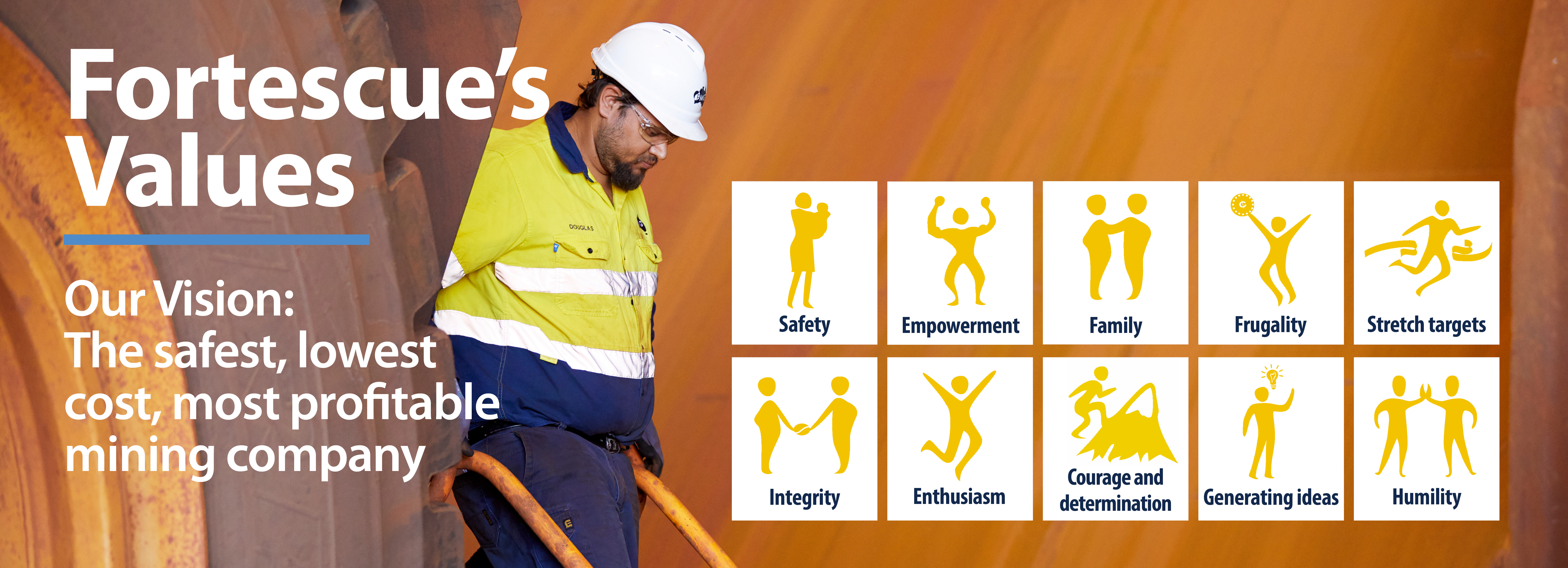 Fortescue Vision and Values