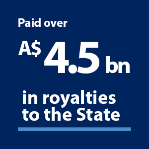 Stat - Royalties